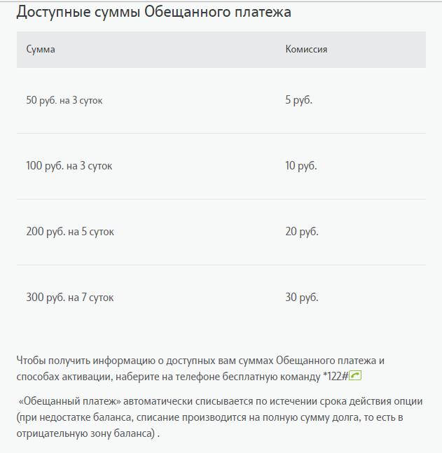 Как взять обещанный платеж на Теле2: все способы активации услуги