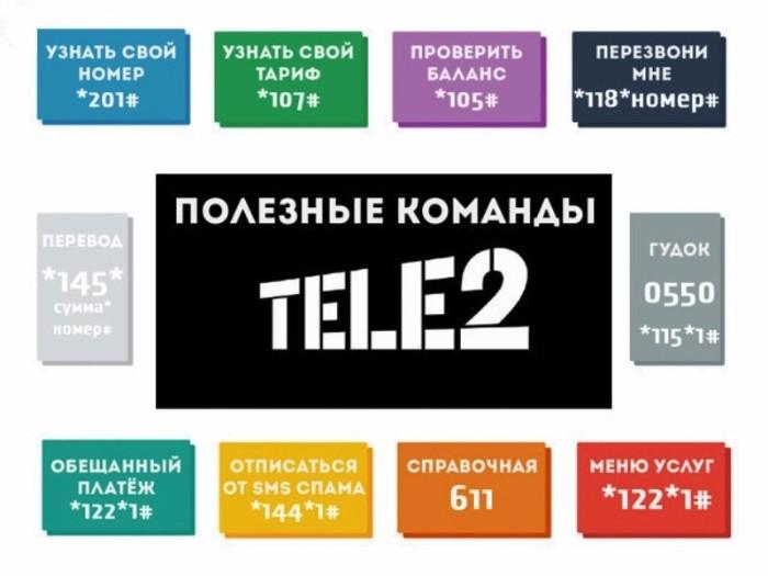 Команды теле2 на телефоне [PUNIQRANDLINE-(au-dating-names.txt) 58