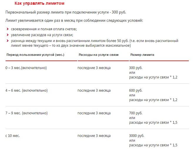 гугл карты россия 3d